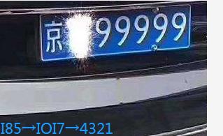 想置办一个北京的车牌怎么办需要多少钱